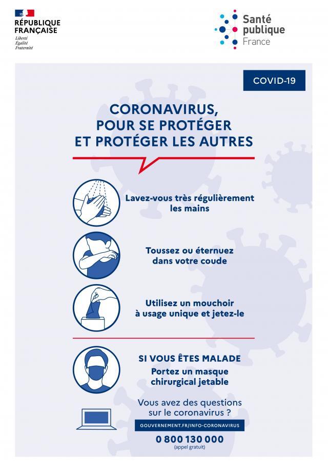 Affiche Gestes Barrières Coronavirus