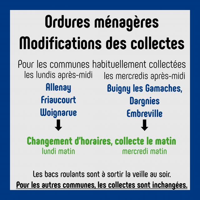 Modifications Horaires De Collecte